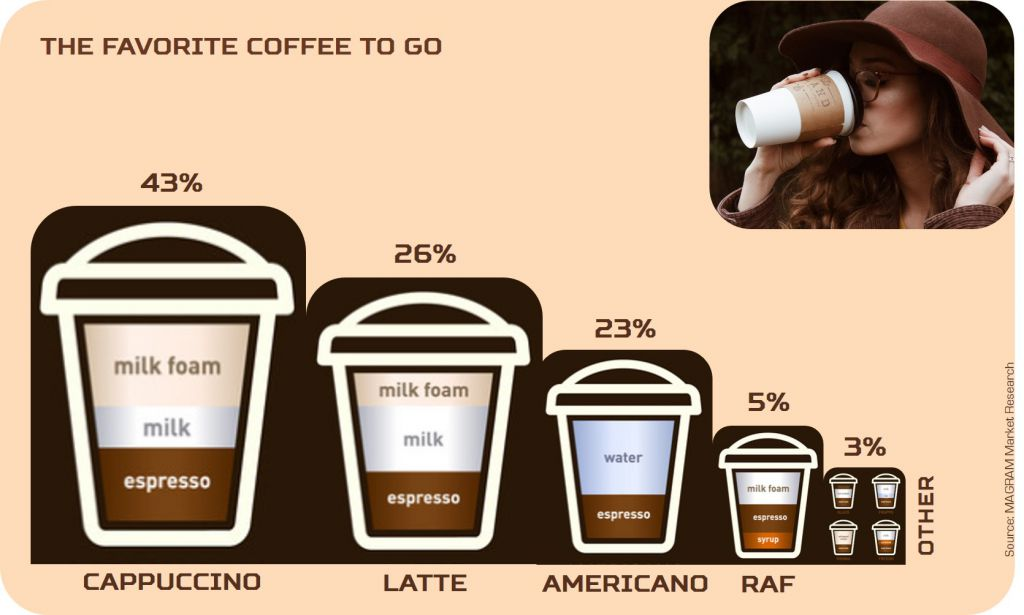 Coffe types.jpg